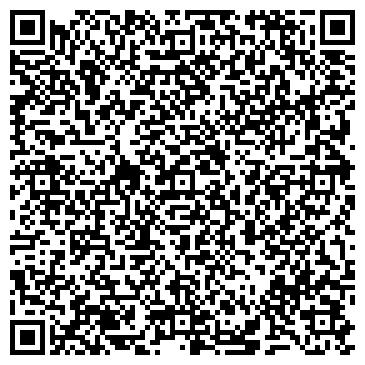 QR-код с контактной информацией организации Renault Kangoo, ЧП