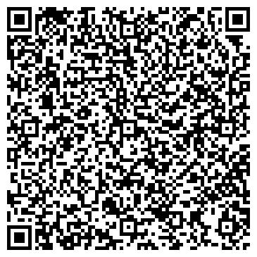 QR-код с контактной информацией организации Евроколесо, Компания