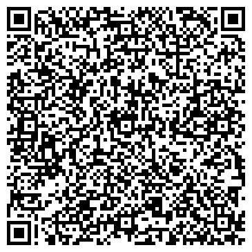 QR-код с контактной информацией организации Магазин фаркопов Farkopr, СПД
