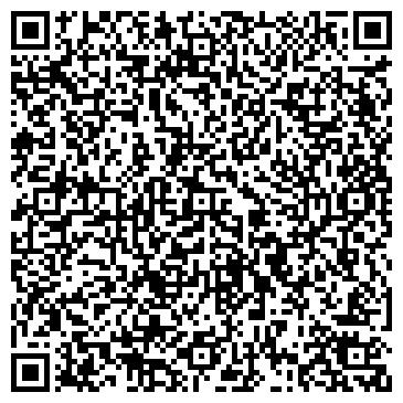 QR-код с контактной информацией организации Авто-Планета Украина, ООО