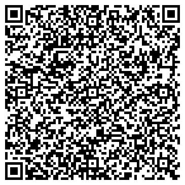 QR-код с контактной информацией организации Romalex Grup, ООО