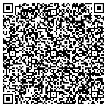 QR-код с контактной информацией организации Маковецкий С. А.(Мобилбар), ФЛ-П