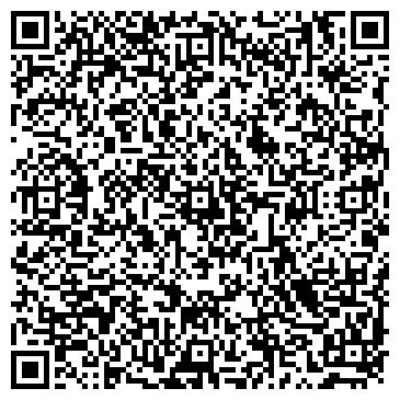 QR-код с контактной информацией организации Луганск-Авто, ОАО