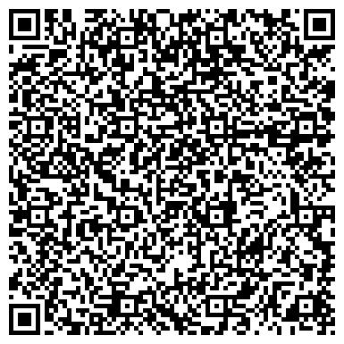 QR-код с контактной информацией организации Планета плюс авто, ООО