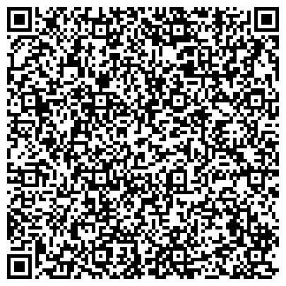 QR-код с контактной информацией организации TVAVTO - стартеры и генираторы, ООО