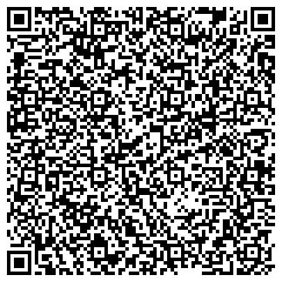 QR-код с контактной информацией организации Стартер & Генератор, Магазин (Вологдин А.М., СПД )
