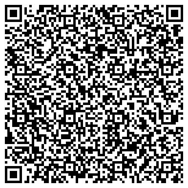 QR-код с контактной информацией организации Бенцаль Николай Павлович, ЧП