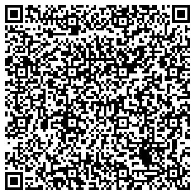 QR-код с контактной информацией организации КРУГЛОСУТОЧНЫЙ ПРОДОВОЛЬСТВЕННЫЙ МАГАЗИН ЧП ГЛУЩЕНКО А. Ю.