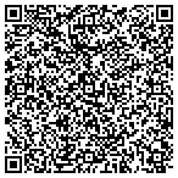 QR-код с контактной информацией организации ОГИЕНКО, ЧП