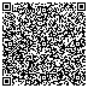 QR-код с контактной информацией организации АС Новые Технологии, СПД
