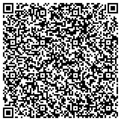 QR-код с контактной информацией организации Авто-ателье Beauty Car, СПД Гурин
