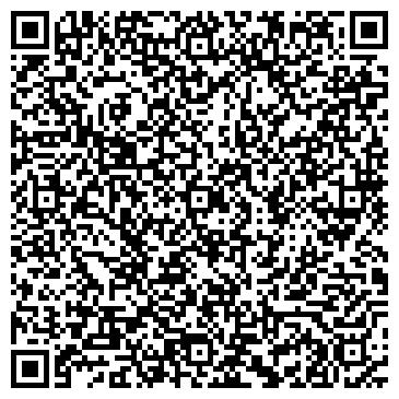 QR-код с контактной информацией организации Руст стоп, ЧП (Rust stop)