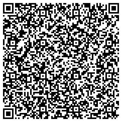 QR-код с контактной информацией организации Энергоинвест (Vianor Industrial), ООО