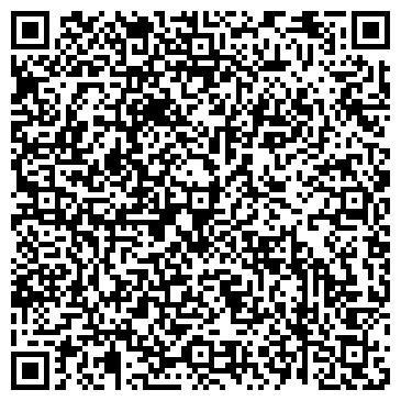 QR-код с контактной информацией организации ПРОДУКТЫ МАГАЗИН № 75, МУП