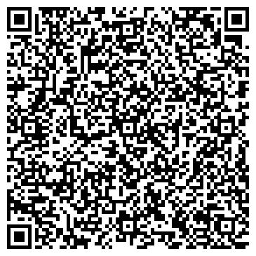 QR-код с контактной информацией организации Евровилс (Eurowheels), ООО
