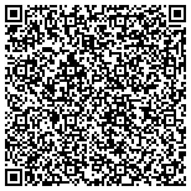 QR-код с контактной информацией организации Компания Ниппон-Авто, ЧП (Nippon-Auto)