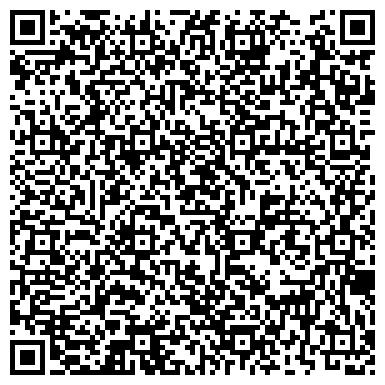 QR-код с контактной информацией организации РУССКАЯ ТРОЙКА КОСТЕНКОВ