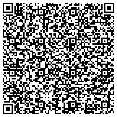 QR-код с контактной информацией организации Avtoclima group ( Автоклима групп),ЧП