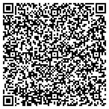 QR-код с контактной информацией организации УКРБИОТОПЛИВО, ООО