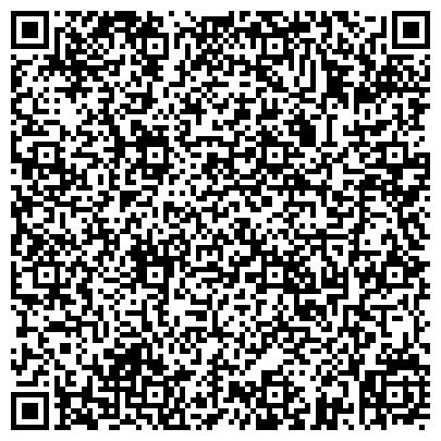 QR-код с контактной информацией организации Северзапчасть Овчаренко Е.Н, ИП