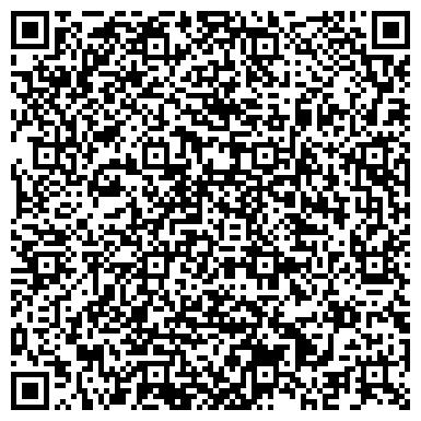 QR-код с контактной информацией организации АвтоВорота, ИП