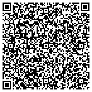 QR-код с контактной информацией организации Avto Master Astana (Авто Мастер Астана), ТОО