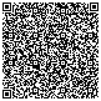 QR-код с контактной информацией организации Автосервис Покраска машин, ЧП