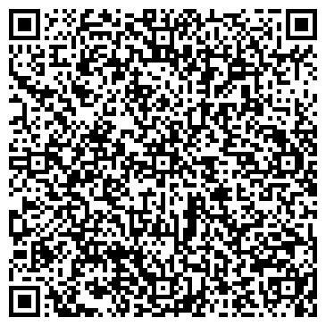 QR-код с контактной информацией организации AutoDoc (АвтоДок), ИП