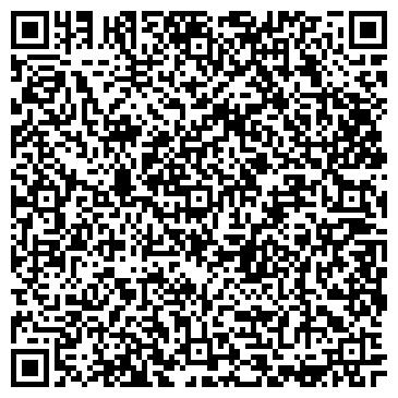QR-код с контактной информацией организации ИП Перетяжка салона г. Харьков