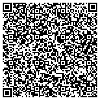 QR-код с контактной информацией организации УП «Силовая электроника», Частное предприятие
