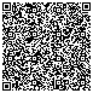 QR-код с контактной информацией организации Частное предприятие Авител — электронные компоненты