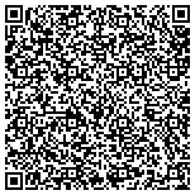 QR-код с контактной информацией организации Общество с ограниченной ответственностью Югсинтез, ООО