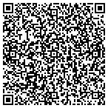 QR-код с контактной информацией организации Автоматикацентр, ООО