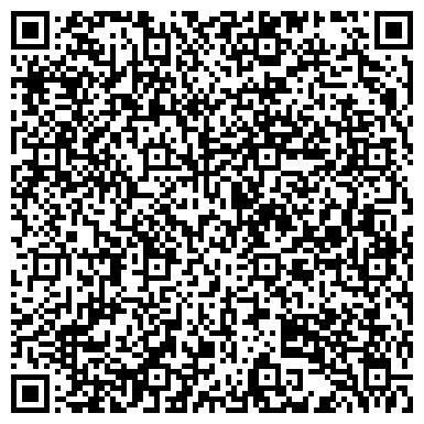 QR-код с контактной информацией организации ФЭК, УП Центр промышленной автоматизации