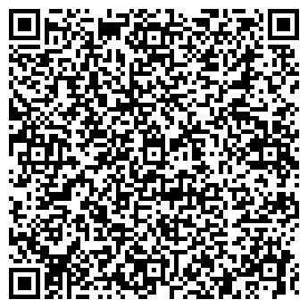 QR-код с контактной информацией организации ЧТО? ГДЕ? ПОЧЕМ?