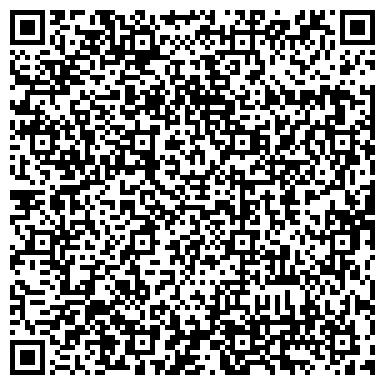 QR-код с контактной информацией организации Субъект предпринимательской деятельности Z-Wave Home