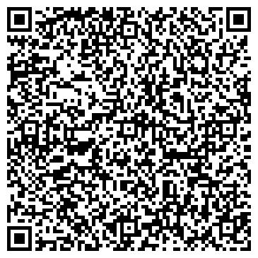QR-код с контактной информацией организации Разные товары, ЧП
