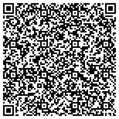 QR-код с контактной информацией организации Пластиковые Системы, ООО
