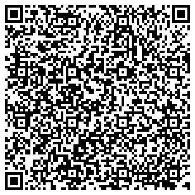 QR-код с контактной информацией организации НПП ЭЛЕКТРОКОНТАКТНЫЕ ТЕХНОЛОГИИ