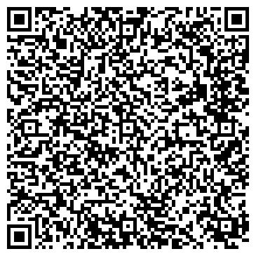 QR-код с контактной информацией организации Термокипконтрол, ООО