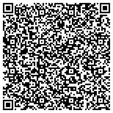 QR-код с контактной информацией организации Теплоавтомат, ООО НПО