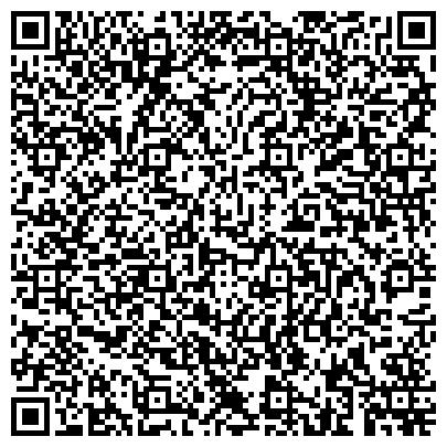 """QR-код с контактной информацией организации Издательский Дом """"Панорама"""""""