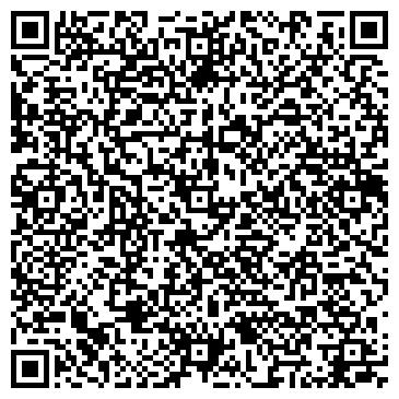 QR-код с контактной информацией организации ИП Дмитрий Леонидович Макаров