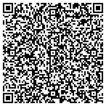 QR-код с контактной информацией организации Балконы под ключ. Металлопластиковые окна Киев
