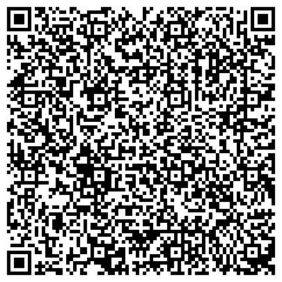 QR-код с контактной информацией организации КУРМЕТ, НЕГОСУДАРСТВЕННЫЙ ОТКРЫТЫЙ ПЕНСИОННЫЙ ФОНД, СЕМИПАЛАТИНСКИЙ ФИЛИАЛ