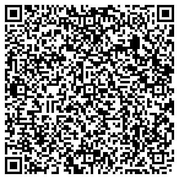 QR-код с контактной информацией организации НИЖНЕВОЛЖСКОЕ ПТУС ОАО СВЯЗЬТРАНСНЕФТЬ