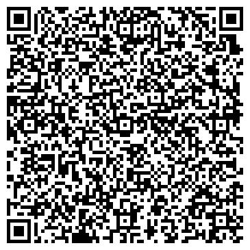 QR-код с контактной информацией организации «Раздолбай-сервис», Частное предприятие