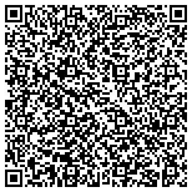 QR-код с контактной информацией организации НАРОДНЫЙ БАНК КАЗАХСТАНА, СЕМИПАЛАТИНСКИЙ ФИЛИАЛ