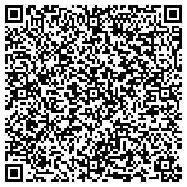 """QR-код с контактной информацией организации """"УкрБудГруп-Київ Інвест"""""""