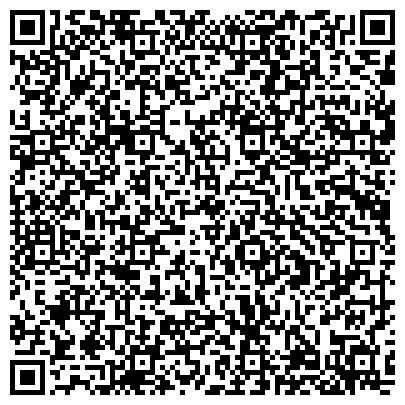 QR-код с контактной информацией организации НАЦИОНАЛЬНЫЙ ЦЕНТР ЭКСПЕРТИЗЫ И СЕРТИФИКАЦИИ, СЕМИПАЛАТИНСКИЙ ФИЛИАЛ